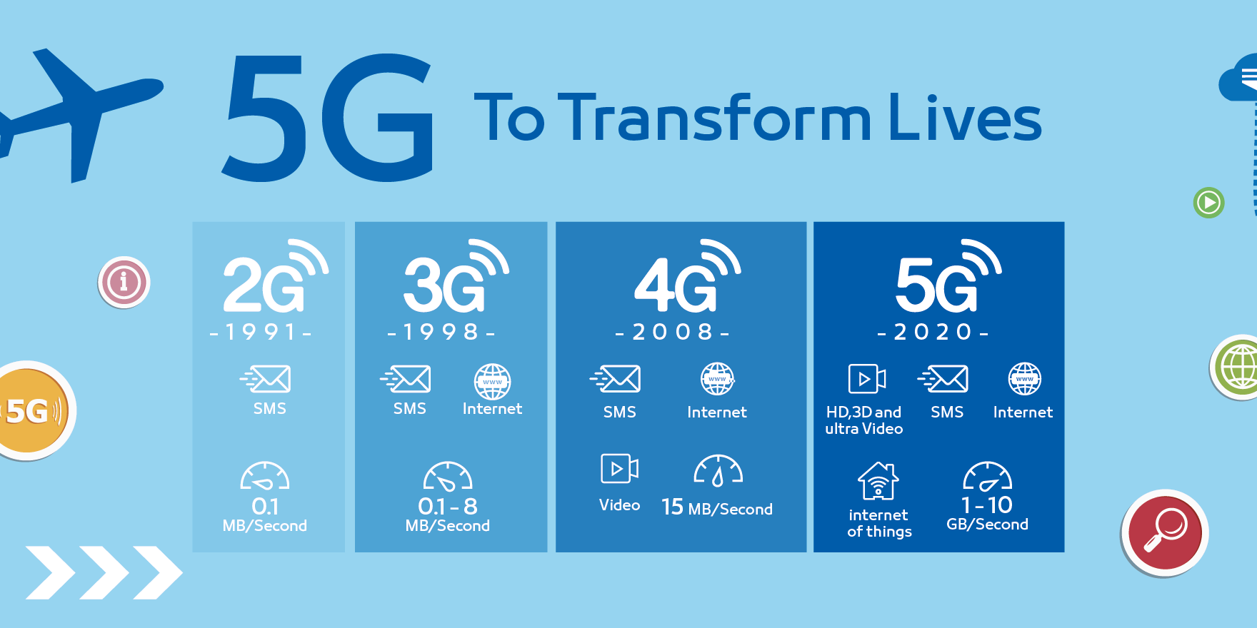 One of Europe's biggest carriers is bringing 5G service to 16 UK cities next year